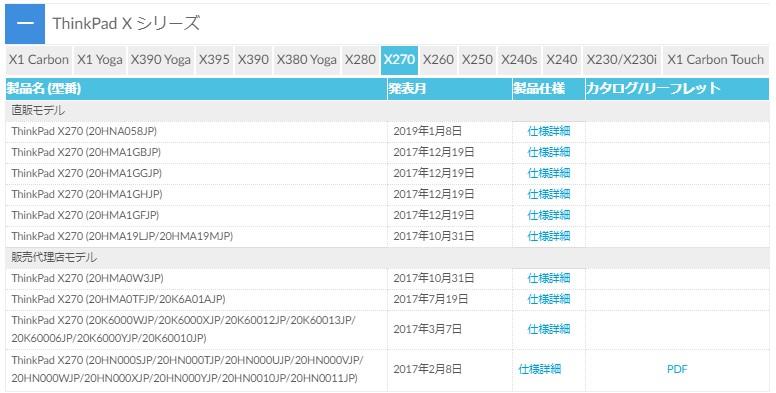 ThikPadx270発売時期一覧