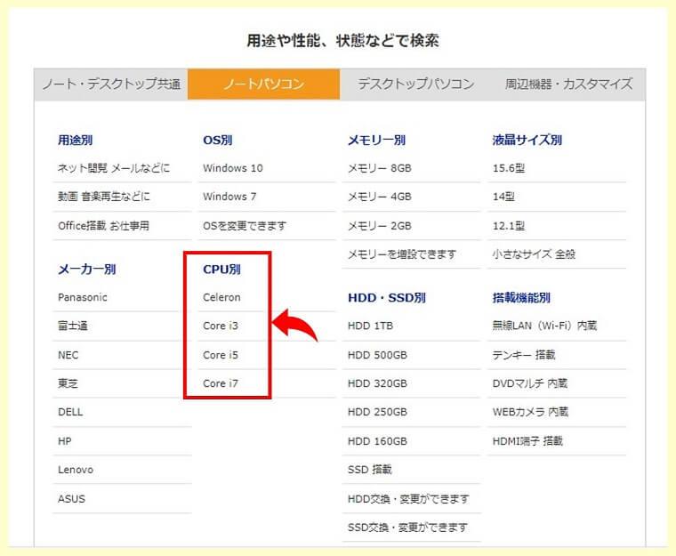 デジタルドラゴンCPUでの商品検索