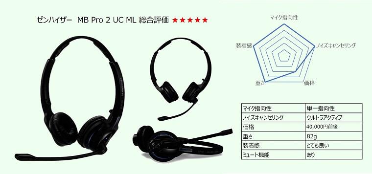 ゼンハイザー MB Pro2 UC ML