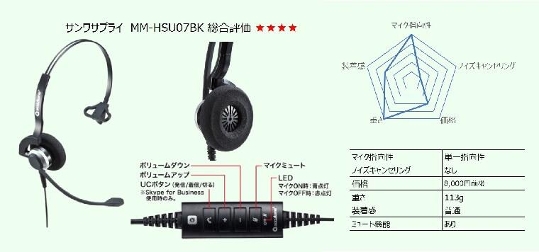 サンワサプライ MM-HSU07BK