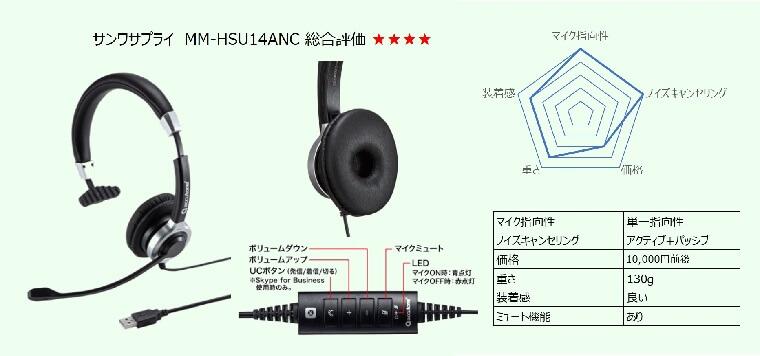 サンワサプライ MM-HSU14ANC