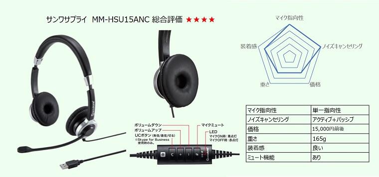 サンワサプライ MM-HSU15ANC