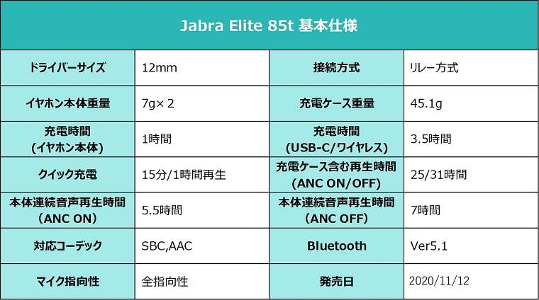 Jabra Elite 85t スペック