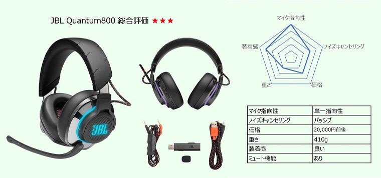 JBL Quantum800