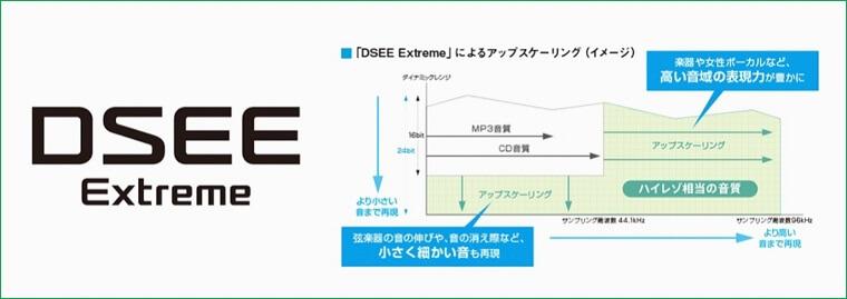 WF-1000XM4 DESEE Extreme
