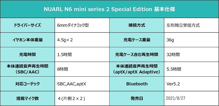 NUARL N6 mini 2SE スペック
