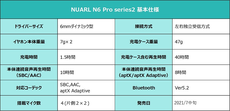NUARL N6 Pro2 スペック