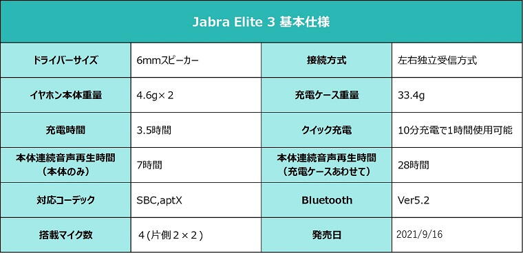 Jabra Elite 3 スペック