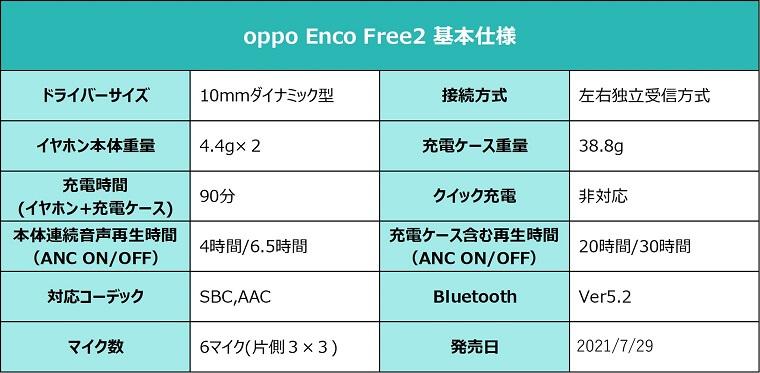 oppo Enco Free2 スペック