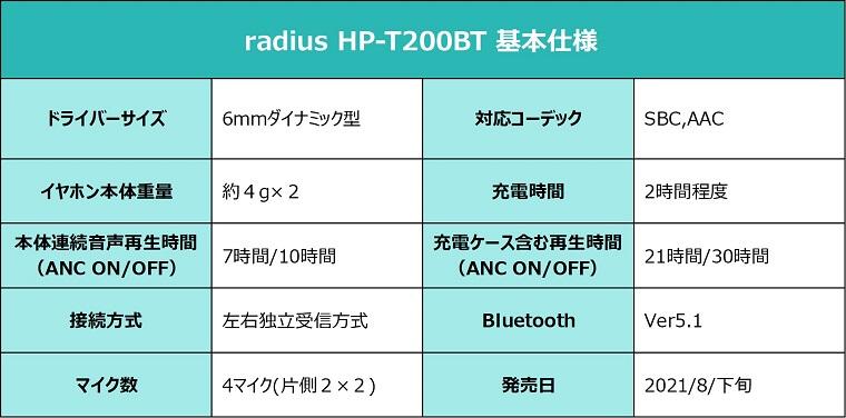 radius HP-T200BT スペック