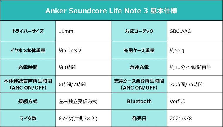 Anker Soundcore Life Note 3 スペック