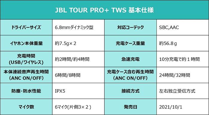JBL Tour Pro+ TWS スペック